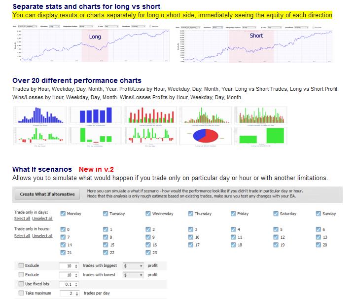 StrategyQuant EA Analyzer v.2